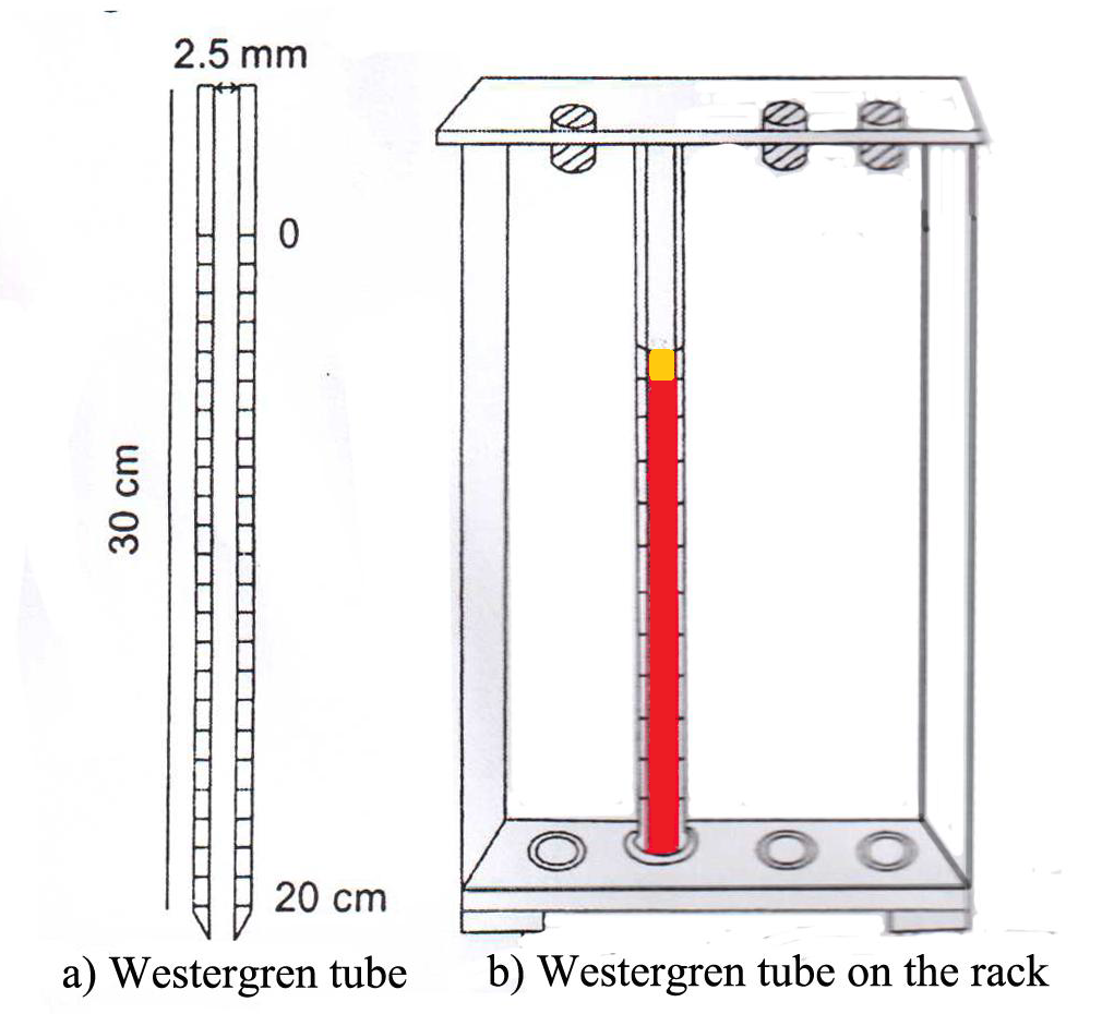 westergren-method-esr