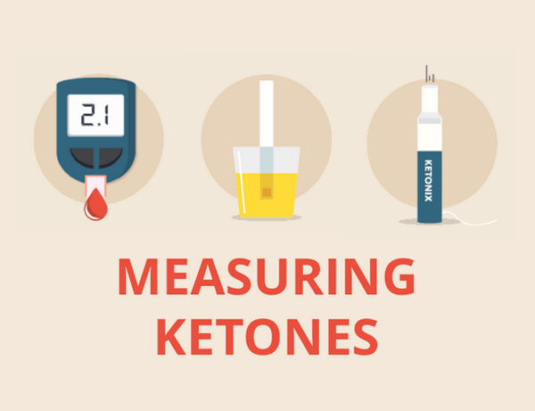 Measuring the level of ketones in urine