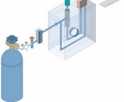how a gas chromatograph looks like